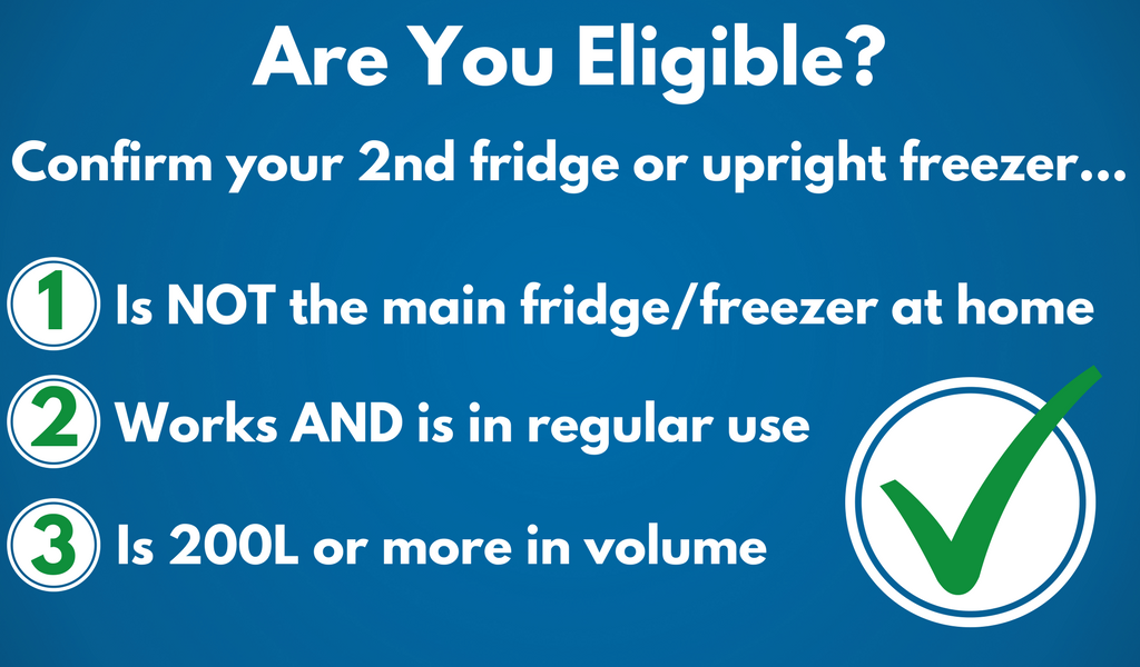 Free Fridge Collection Services
